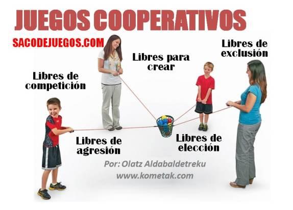 Juegos Cooperativos Saco De Juegos